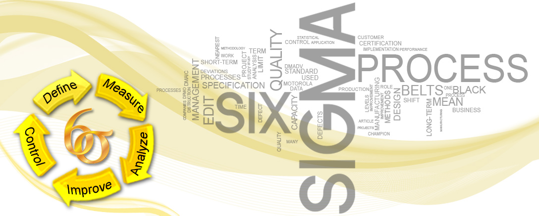 Six Sigma Certification in Career Development