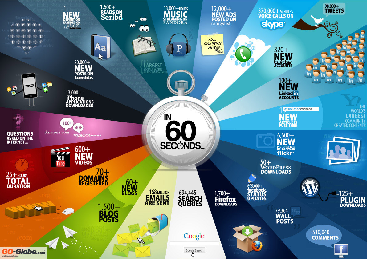 Infographic-60seconds-Large